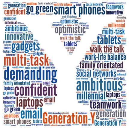 Generation Y in word collage